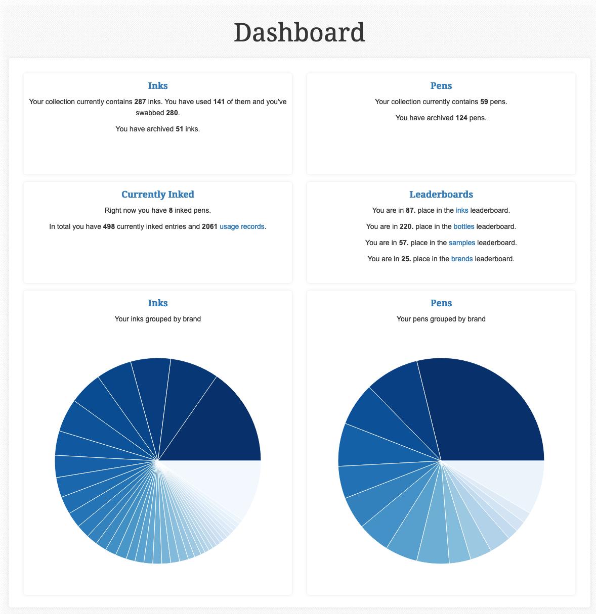Screenshot of the new dashboard